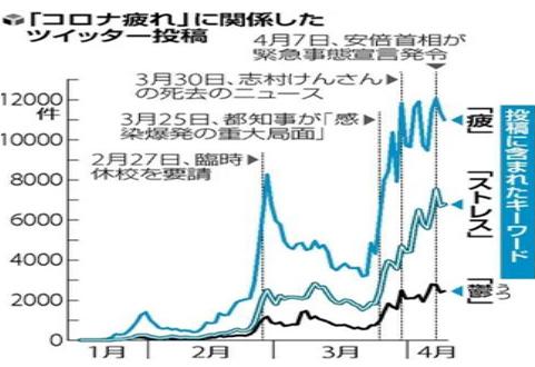 (under construction)市川研アドベントカレンダー2日目